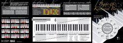Piano & Keyboard Basics von Harnischmacher,  Cyrill