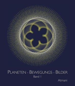 Planeten-Bewegungs-Bilder von Atmani