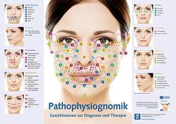 Poster-Pathophysiognomik 2020 von Münch,  Michael
