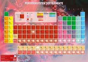 Poster Periodensystem der Elemente (PSE) von Radler,  Werner