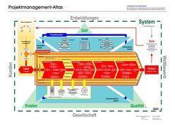 Projektmanagement-Atlas von Egli,  Walter