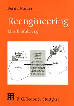 Reengineering von Mueller,  Bernd