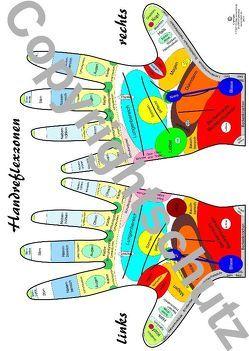 Reflexzonenübersicht – Hände von Aeckersberg,  Tanja