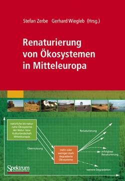 Renaturierung von Ökosystemen in Mitteleuropa von Wiegleb,  Gerhard, Zerbe,  Stefan