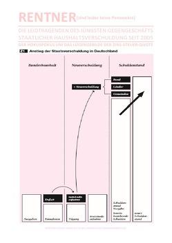 RENTNER [sind leider keine Pensionäre] – DIE LEIDTRAGENDEN DES JÜNGSTEN GEGENGESCHÄFTS STAATLICHER HAUSHALTSVERSCHULDUNG von Deutschland,  (SP: D) Sozialkritische Professionals:
