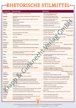 Rhetorische Stilmittel – Plakat DIN A1 von Dr. Heddrich,  Gesine, Verlag GmbH,  Krapp & Gutknecht
