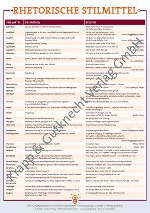 Rhetorische Stilmittel – Plakat DIN A1 von Dr. Heddrich,  Gesine