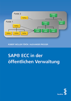 SAP® ECC in der öffentlichen Verwaltung von Prosser,  Alexander