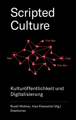 Scripted Culture von Kleesattel,  Ines, Widmer,  Ruedi