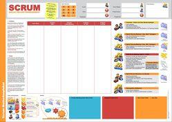 Scrum Methodenplakat und Taskboard von Harms,  Knut