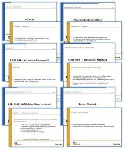 SecApp-Original – 34a Karteikarten Private Sicherheit von Katsyfos,  Ioannis, Wronker,  Michael