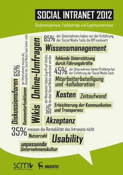 Social Intranet 2012 – Kurzauswertung von Dörfel,  Lars, Hirsch,  Lutz