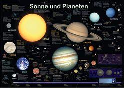 Sonne und Planeten von Welter-Schultes,  F W