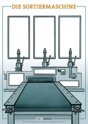 Sortiermaschine – Plakat DIN A1 von Verlag GmbH,  Krapp & Gutknecht