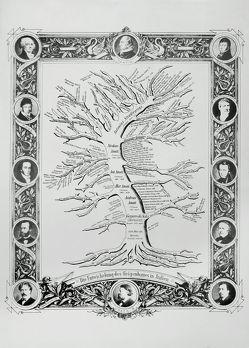 Stammbaum des Geigenbaus von Anonymus