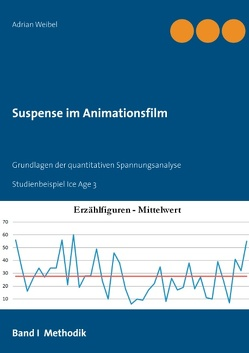 Suspense im Animationsfilm Band I Methodik von Weibel,  Adrian