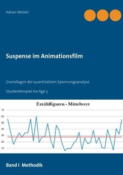 Suspense im Animationsfilm Band I Methodik von Weibel,  Adrian