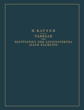 Tabelle der Hauptlinien der Linienspektra Aller Elemente nach Wellenlänge Geordnet von Kayser,  Heinrich