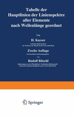 Tabelle der Hauptlinien der Linienspektre aller Elemente nach Wellenlänge geordnet von Kayser,  H, Ritschl,  Rudolf