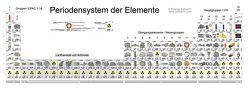 Thomas Seilnacht: Langperiodensystem von Seilnacht,  Thomas