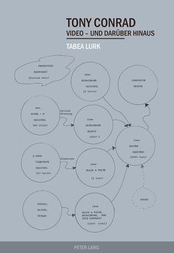 Tony Conrad von Lurk,  Tabea