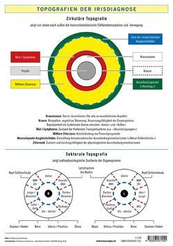 Topografien der Irisdiagnose von Garvelmann,  Friedemann