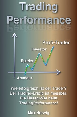 TradingPerformance von Herwig,  Max