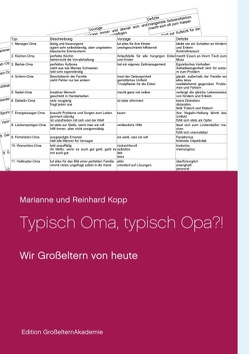 Typisch Oma, typisch Opa?! von Kopp,  Marianne, Kopp,  Reinhard