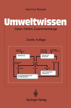 Umweltwissen von Bossel,  Hartmut