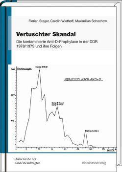 Vertuschter Skandal von Schochow,  Maximilian, Steger,  Florian, Wiethoff,  Carolin