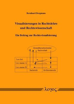 Visualisierungen in Rechtslehre und Rechtswissenschaft von Bergmans,  Bernhard