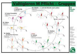 Voligieren M-Pflicht-Gruppen von Deutsche Reiterliche Vereinigung e.V. (FN), Disziplinbeirat Voltigieren, Lockert,  Ute, Rieder,  Ulrike, Schober,  Nicolai