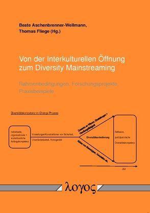 Von der Interkulturellen Öffnung zum Diversity Mainstreaming von Aschenbrenner-Wellmann,  Beate, Fliege,  Thomas