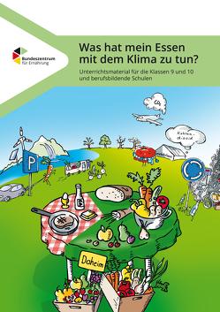 Was hat mein Essen mit dem Klima zu tun? – Unterrichtsmaterial für die Klassen 9 und 10 und berufsbildende Schulen von Klein,  Britta, Koerber,  Karl von, Meier,  Monique