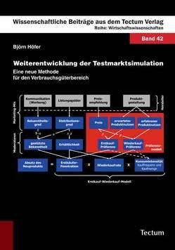 Weiterentwicklung der Testmarktsimulation von Höfer,  Björn
