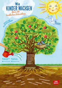 Wie Kinder wachsen – Baum der kindlichen Entwicklung von Schmitz,  Sybille