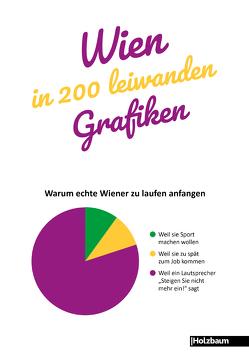 Wien in 200 leiwanden Grafiken von Ettenauer,  Clemens, Ettenauer,  Katja, Hildebrand,  Simone