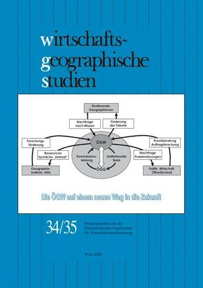 Wirtschaftsgeographische Studien