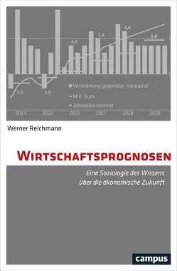 Wirtschaftsprognosen von Reichmann,  Werner