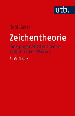 Zeichentheorie von Keller,  Rudi
