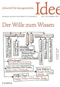 Zeitschrift für Ideengeschichte Heft X/2 Sommer 2016