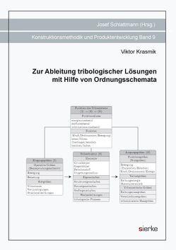 Zur Ableitung tribologischer Lösungen mit Hilfe von Ordnungsschemata von Krasmik,  Viktor